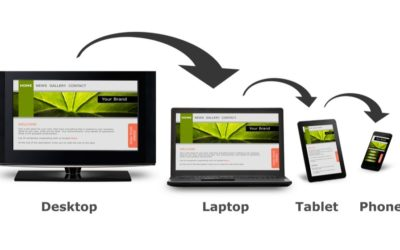 Two Qualifications That Distinguish a Responsive Design